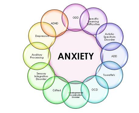 anxiolytic