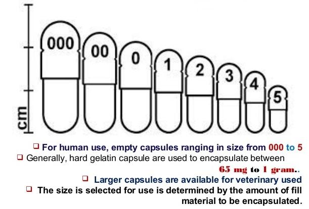 Size 00 capsule