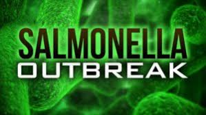 Kratom Salmonella Outbreak