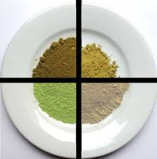 Kratom Strains And Colors