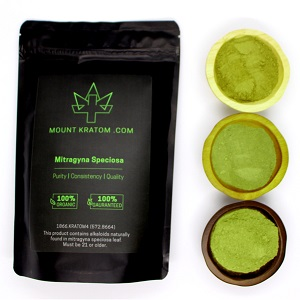 Colour Glossary Mount Kratom